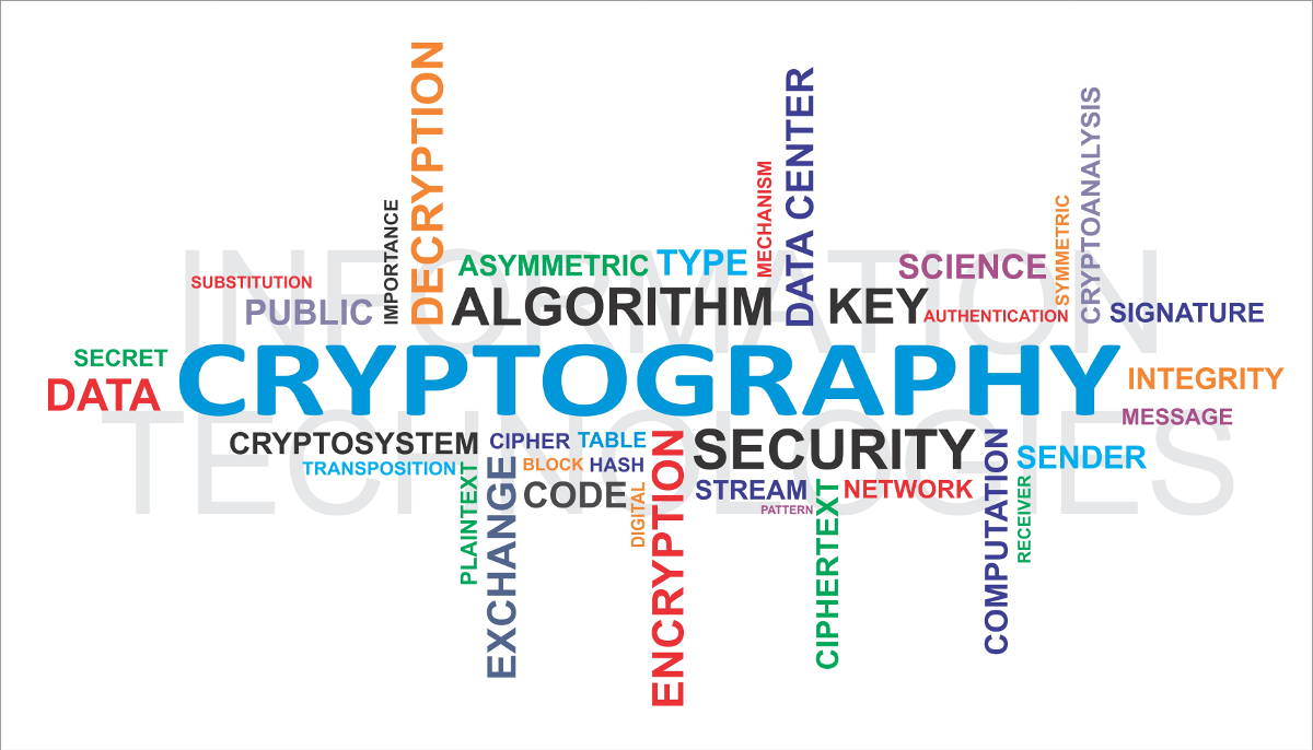 cryptography with steganography